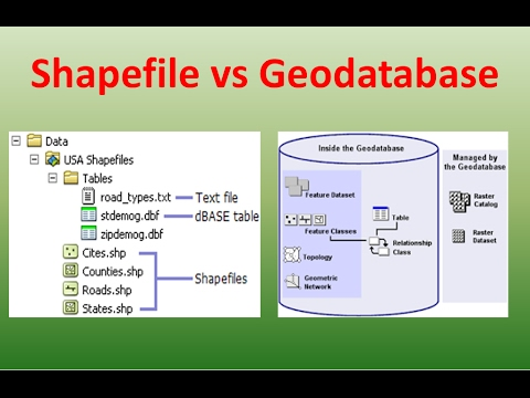 Shapefile vs